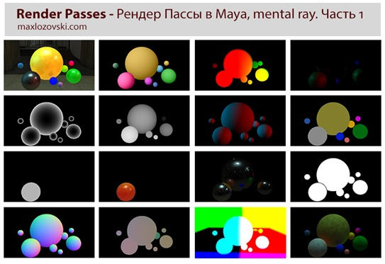 Render-passes-in-maya